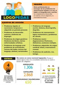 dialogopedia1